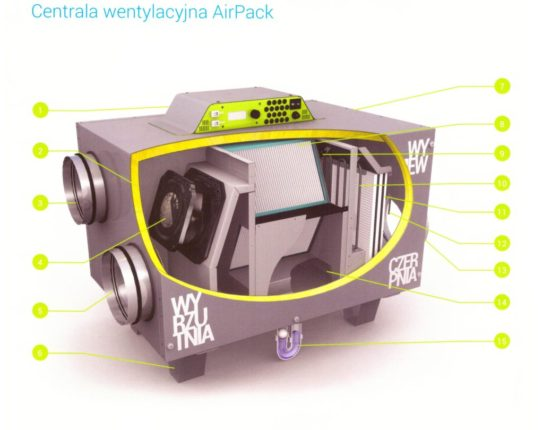 AirPack